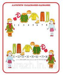 Стенд для детского сада Алгоритм раздевания - одевания