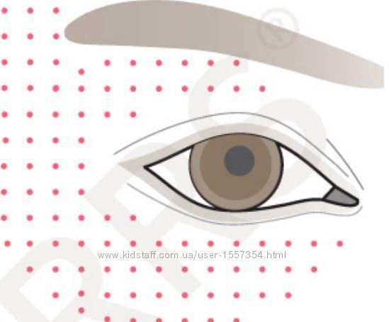 Мезотерапия глаз